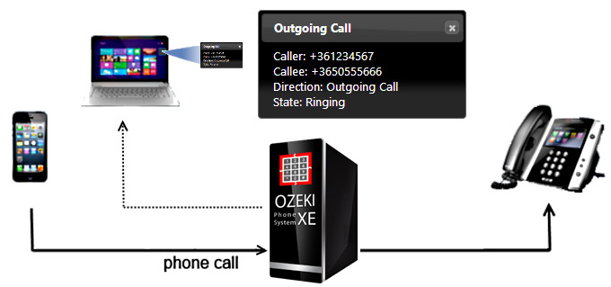 Ozeki VoIP PBX - How to display a HTML popup window with