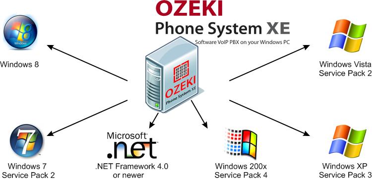 How Microsoft Windows Vista Works