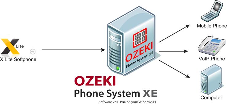 ozeki voip pbx x lite softphone with ozeki pbx. Black Bedroom Furniture Sets. Home Design Ideas