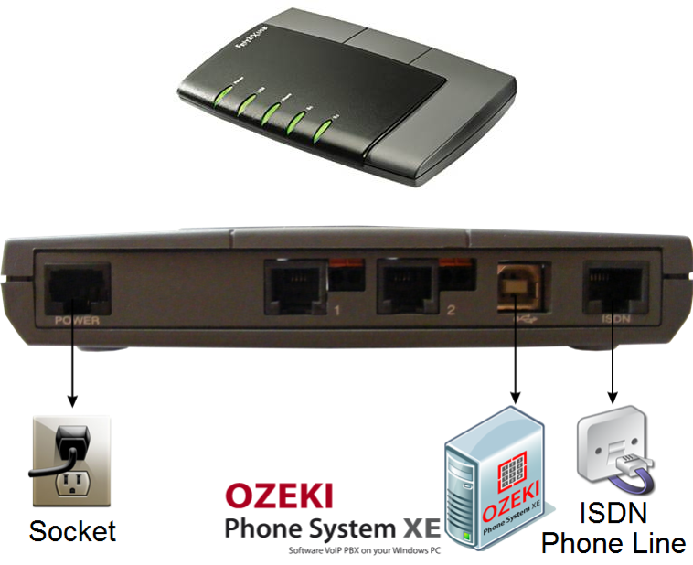 ozeki voip pbx how to connect your isdn phone line to the ozeki xe. Black Bedroom Furniture Sets. Home Design Ideas